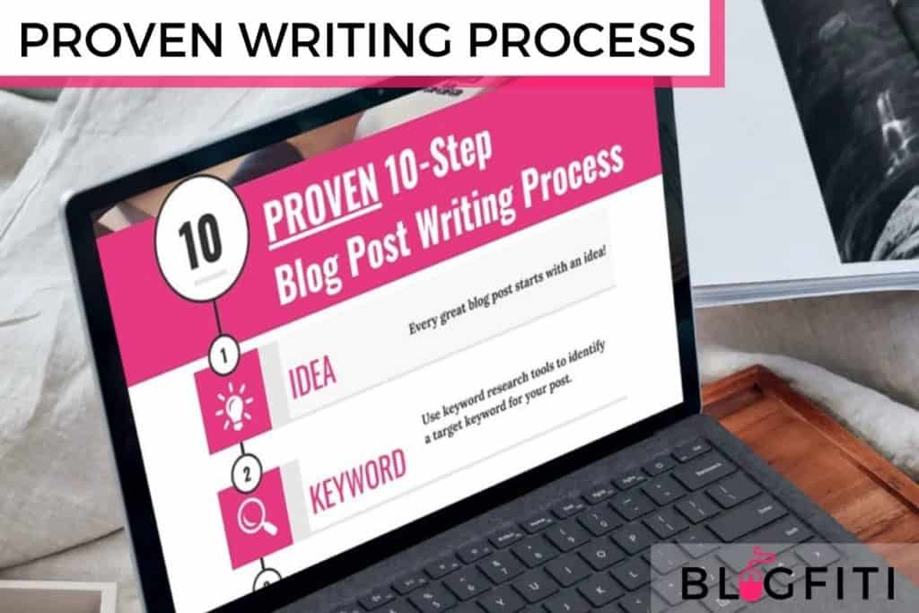 Proven Step BLog Post Writing Process Featured Image